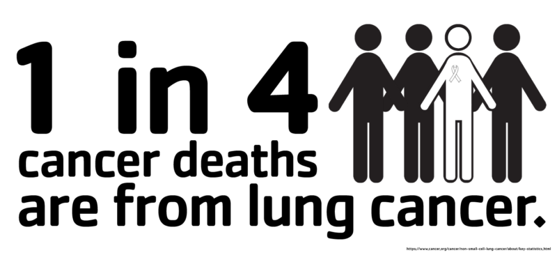 Stats Lung Cancer Awareness Month