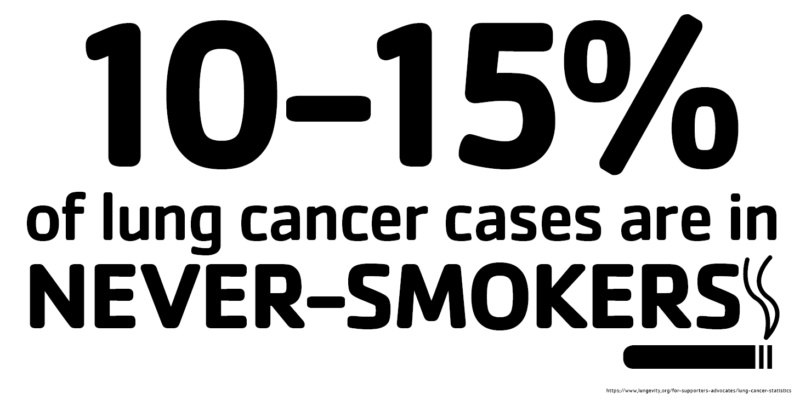 Smokers Lung Cancer Awareness Month